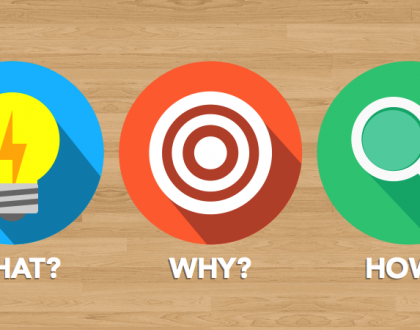 Setting Up Successful Lessons With What Why How