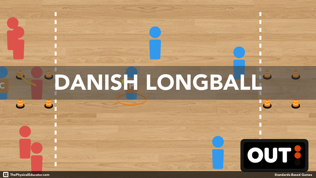Danish Longball - Striking & Fielding Game for Physical Education