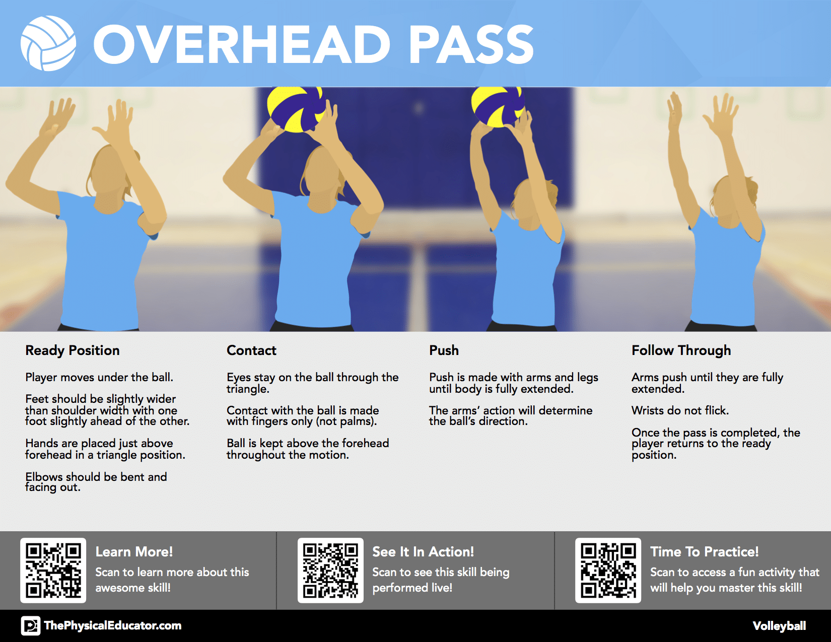 Volleyball Overhead Pass Poster (Free)