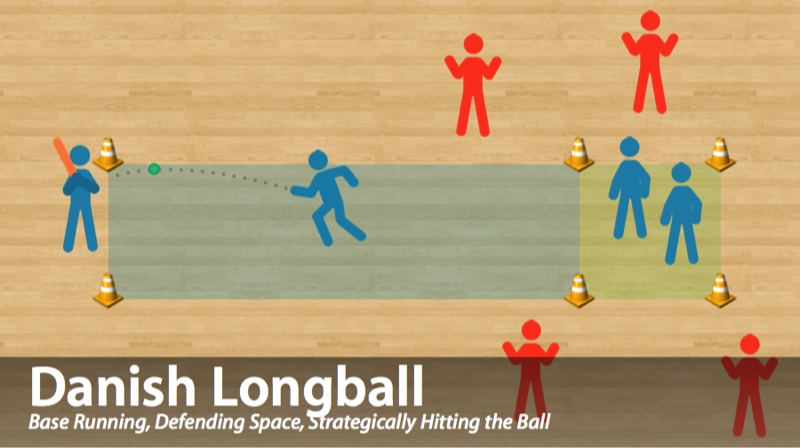 Danish Longball