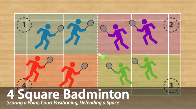 4 Square Badminton