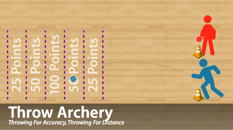 Throw Archery