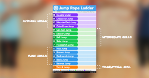 Jump Rope Ladder Breakdown