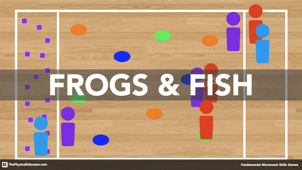 Frogs & Fish Physical Education Game