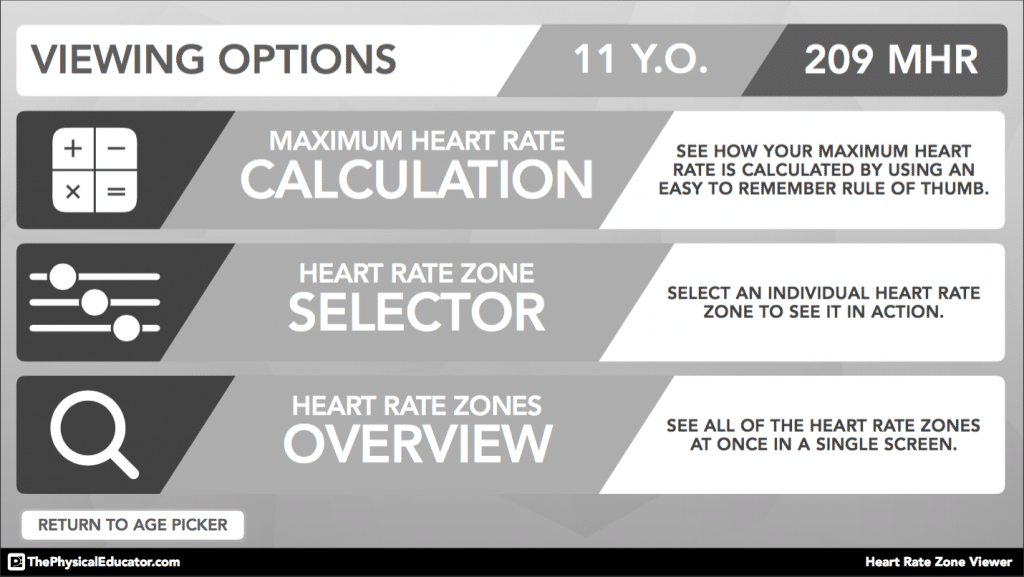 Heart Rate Zone Viewer - View Options