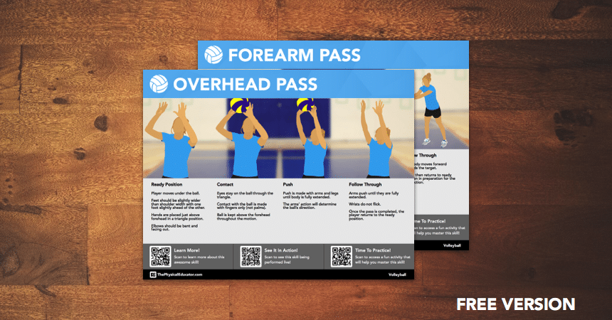Free Volleyball Passes QR Skill posters