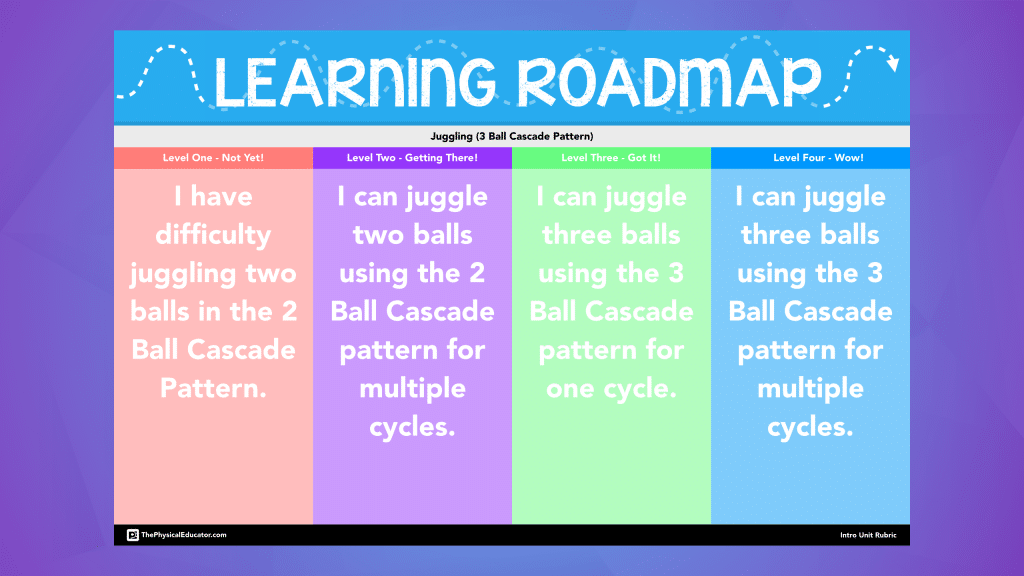 Juggling Learning Roadmap