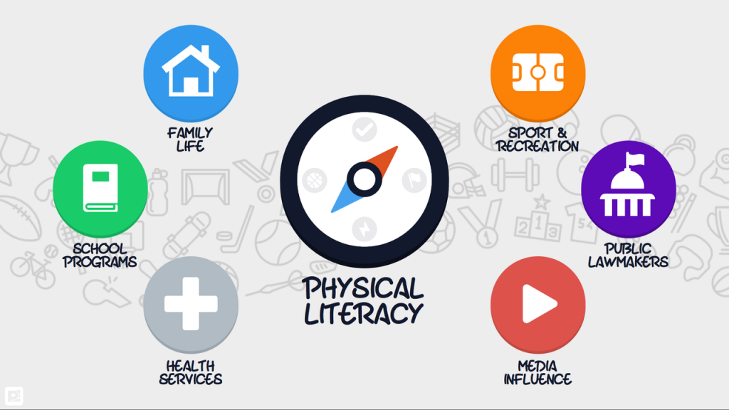 Physical Literacy Community Influencers