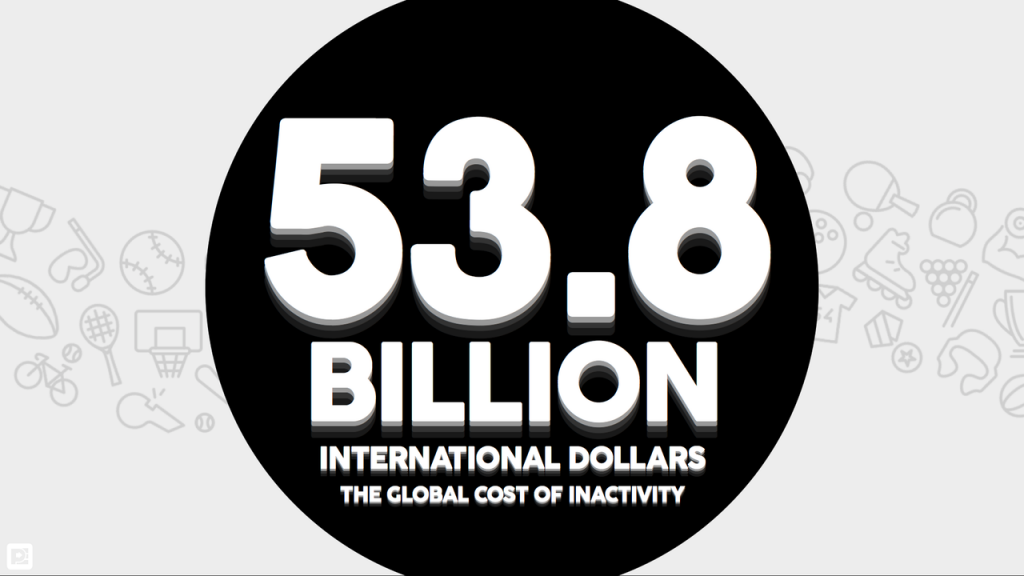 The Global Cost of Physical Inactivity