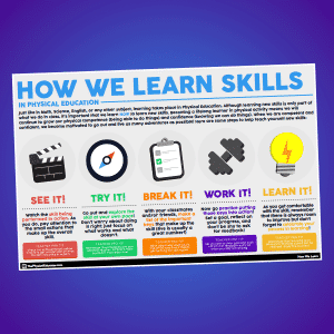 How We Learn Poster Thumb
